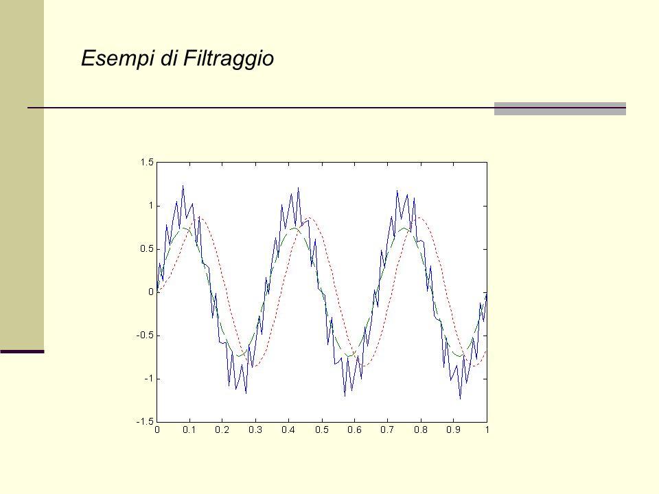 Esempi di Filtraggio