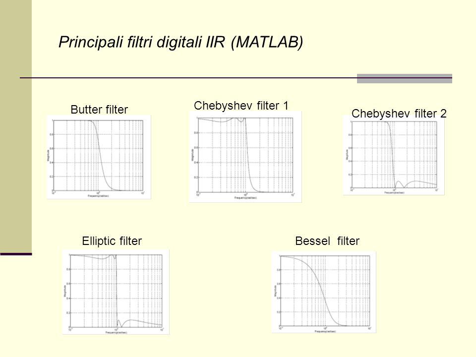 Principali filtri digitali IIR (MATLAB)