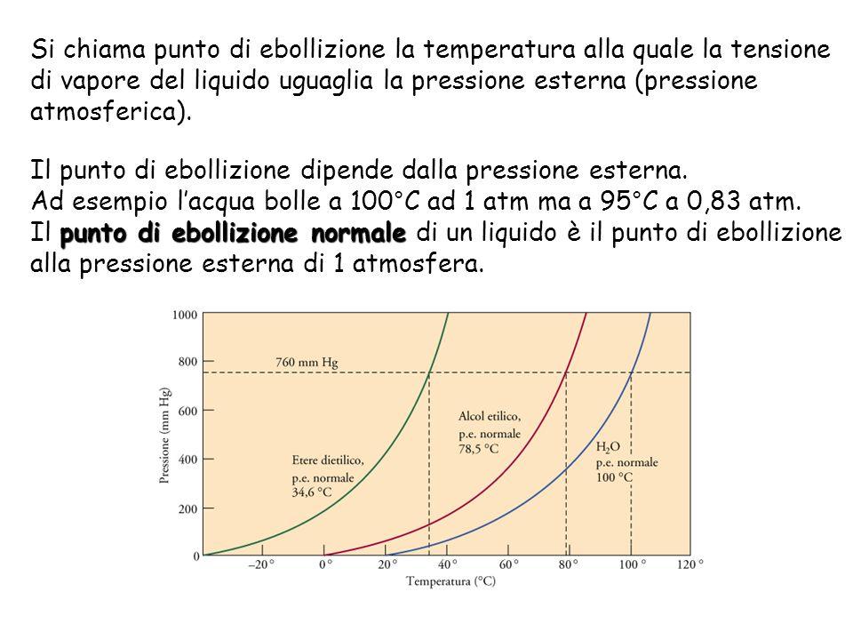 Si chiama punto di ebollizione la temperatura alla quale la tensione di vapore del liquido uguaglia la pressione esterna (pressione atmosferica).