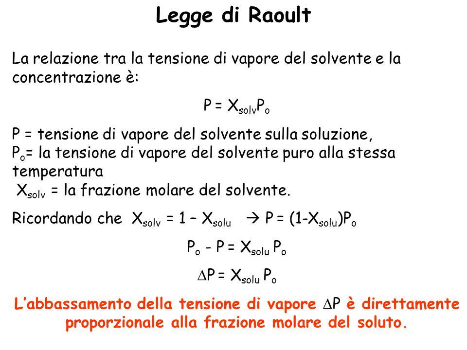 Legge di Raoult La relazione tra la tensione di vapore del solvente e la concentrazione è: P = XsolvPo.