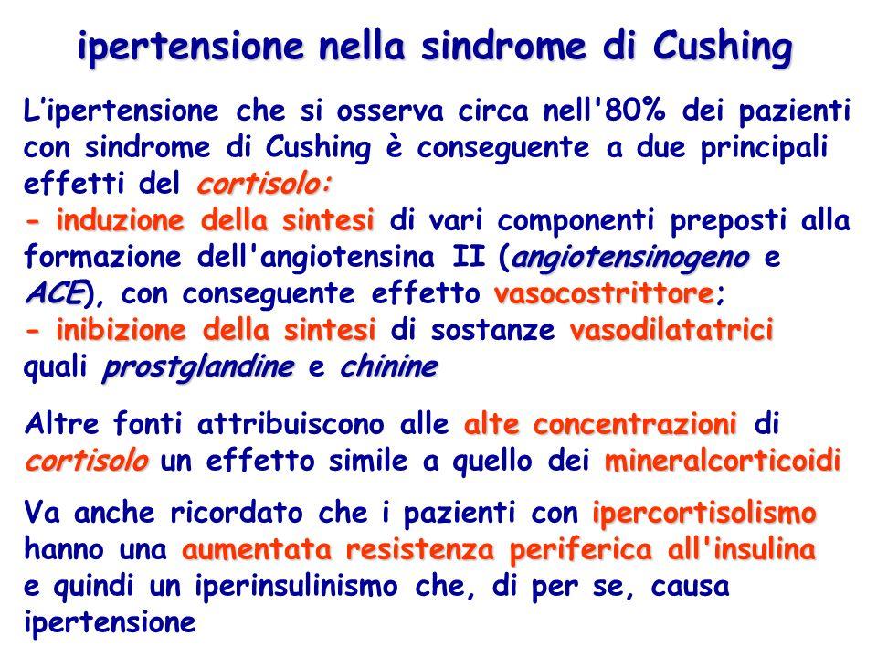 ipertensione nella sindrome di Cushing