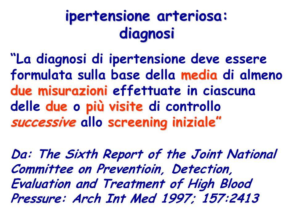 ipertensione arteriosa: diagnosi
