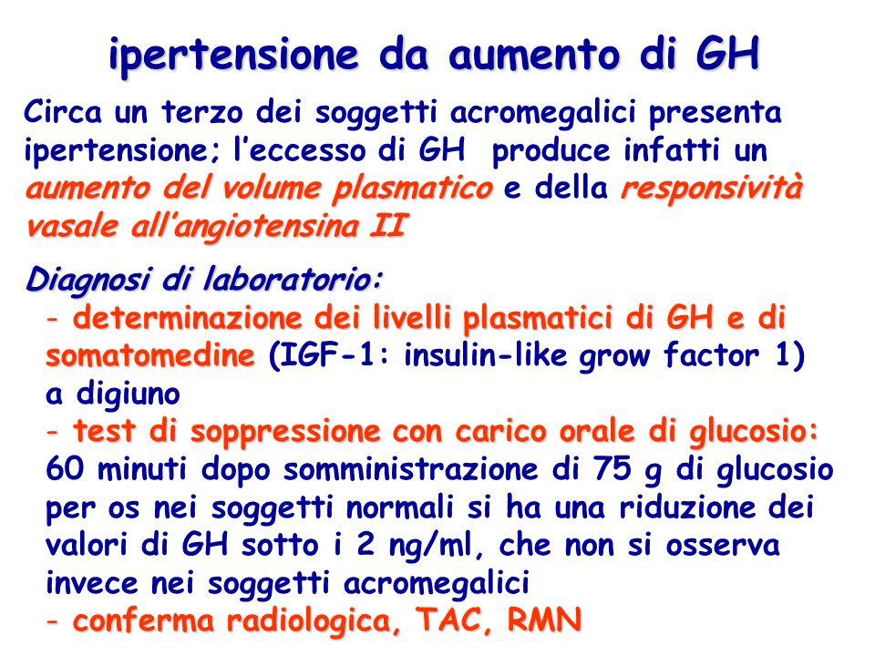 ipertensione da aumento di GH
