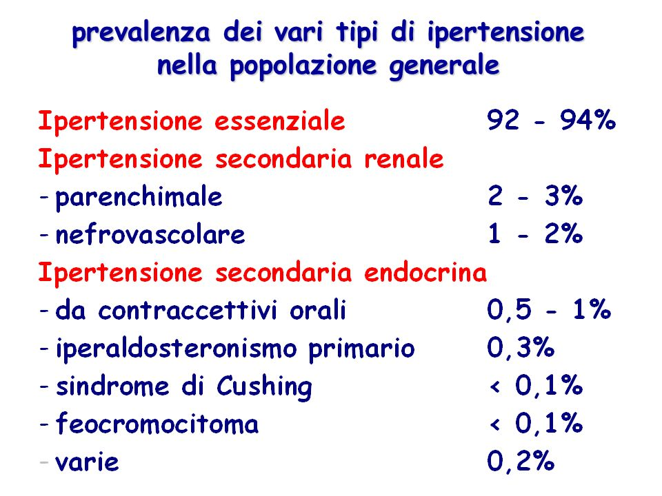prevalenza dei vari tipi di ipertensione nella popolazione generale