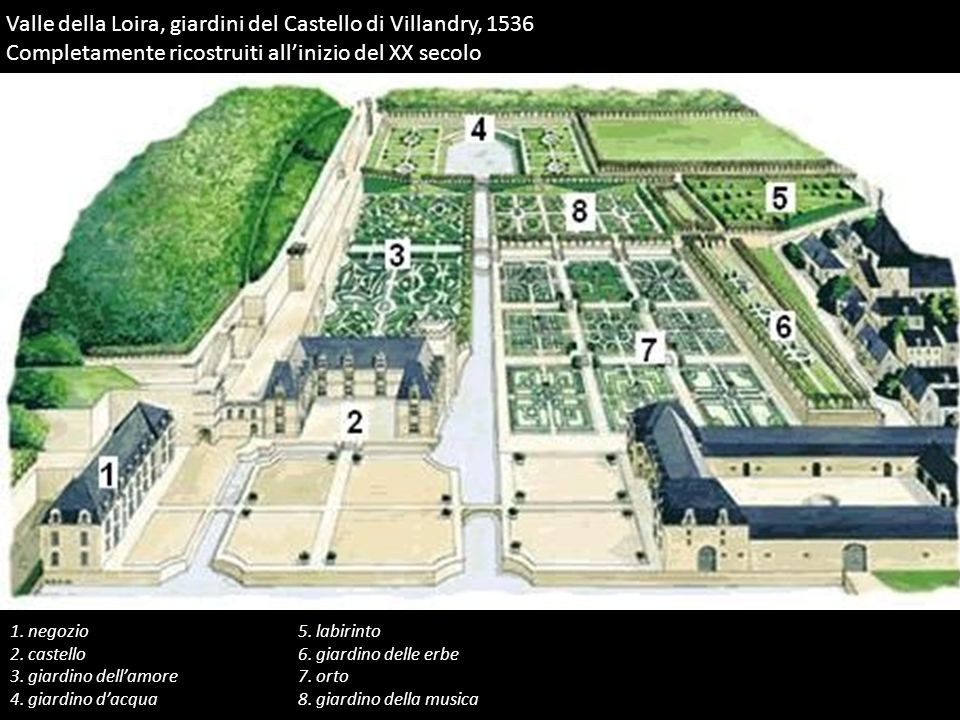 Valle della Loira, giardini del Castello di Villandry, 1536
