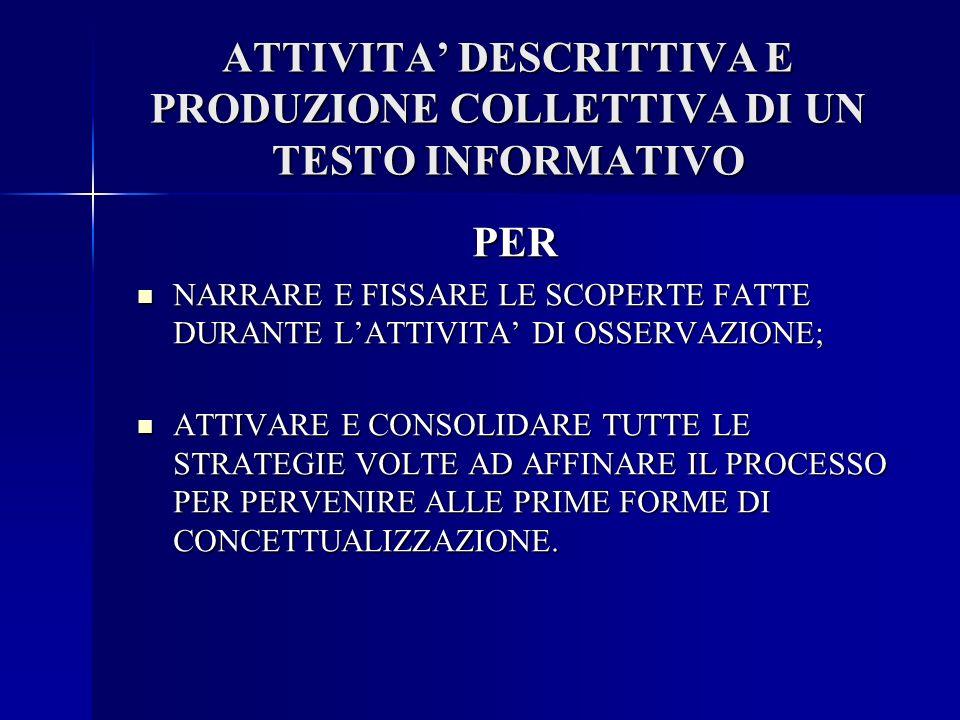 ATTIVITA' DESCRITTIVA E PRODUZIONE COLLETTIVA DI UN TESTO INFORMATIVO
