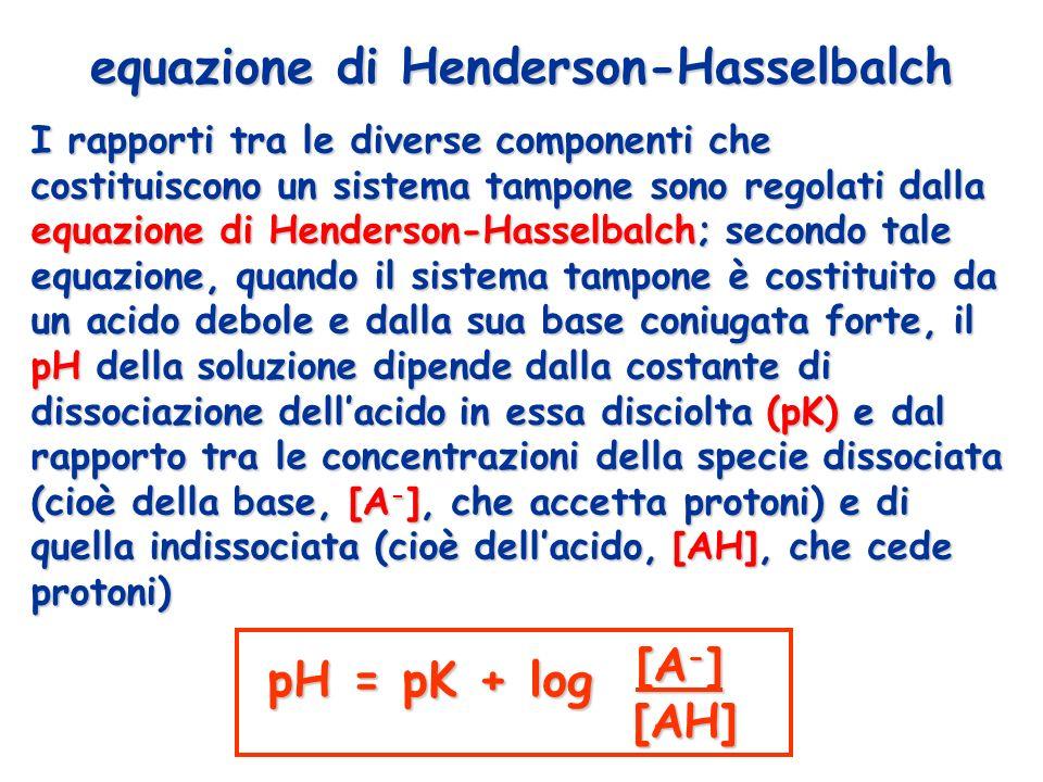 equazione di Henderson-Hasselbalch