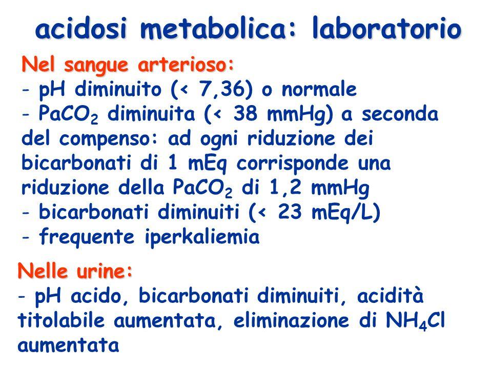 acidosi metabolica: laboratorio