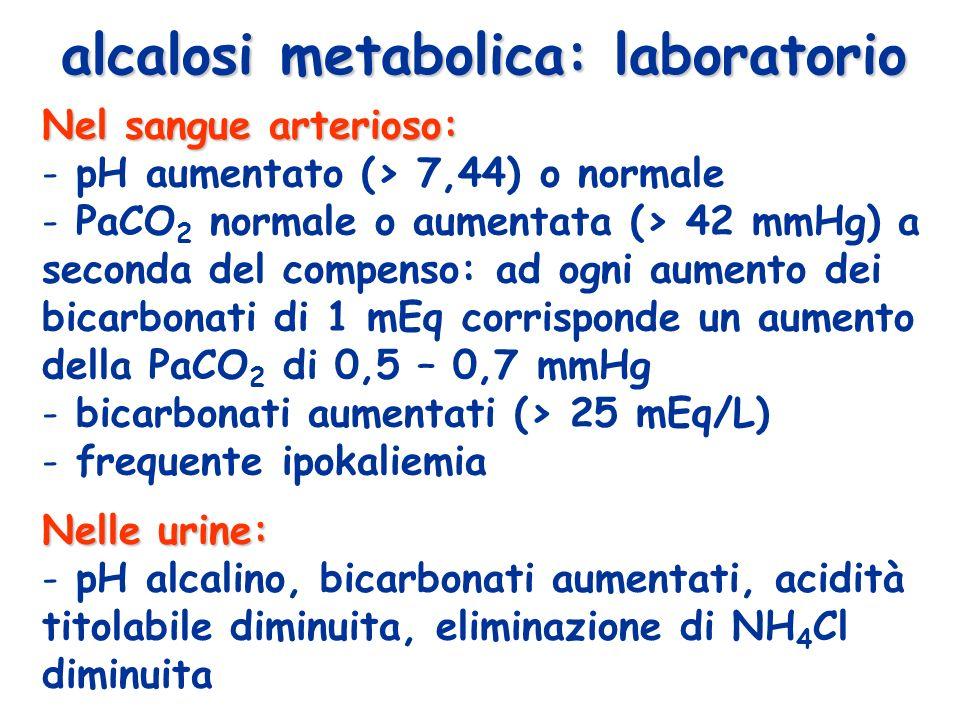 alcalosi metabolica: laboratorio