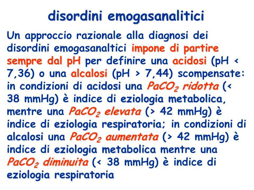 disordini emogasanalitici