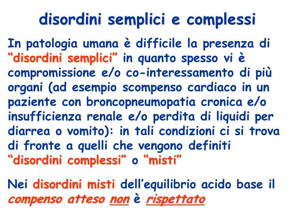 disordini semplici e complessi