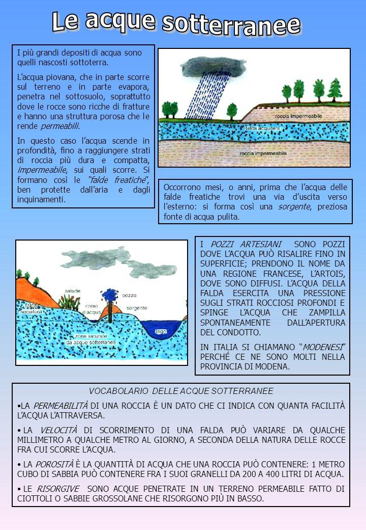 VOCABOLARIO DELLE ACQUE SOTTERRANEE
