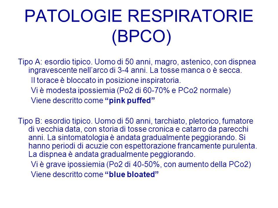 PATOLOGIE RESPIRATORIE (BPCO)