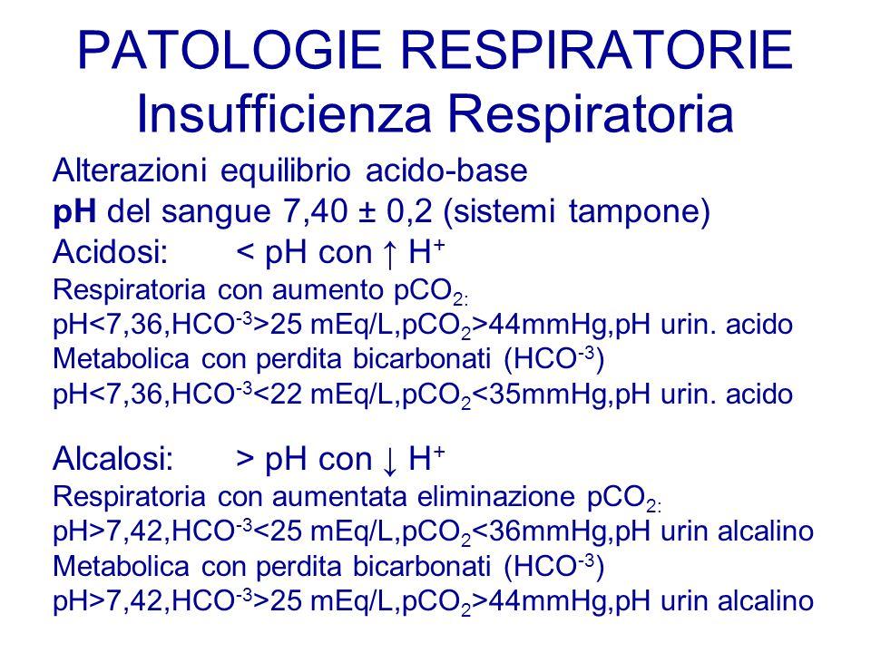 PATOLOGIE RESPIRATORIE Insufficienza Respiratoria