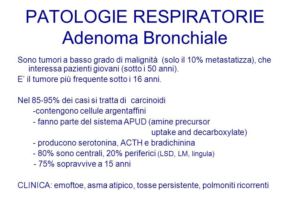 PATOLOGIE RESPIRATORIE Adenoma Bronchiale