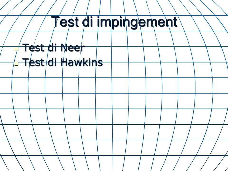 Test di impingement Test di Neer Test di Hawkins