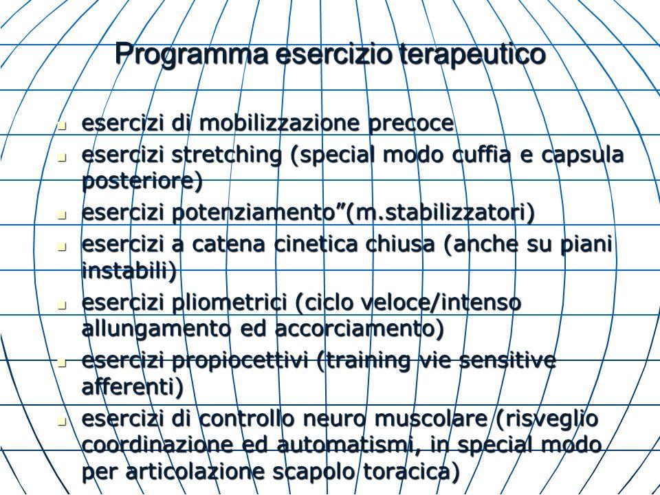 Programma esercizio terapeutico