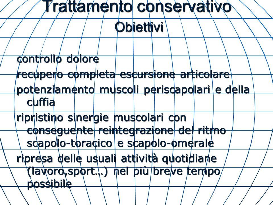 Trattamento conservativo Obiettivi