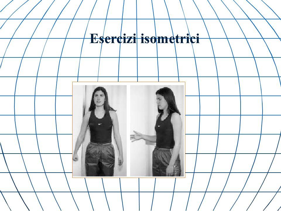 Esercizi isometrici