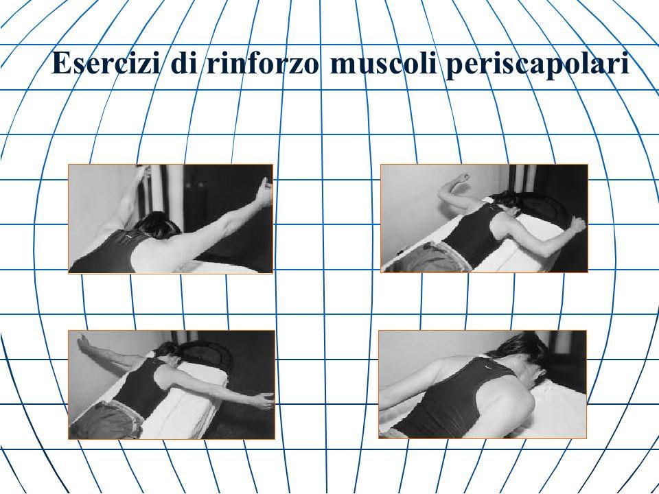 Esercizi di rinforzo muscoli periscapolari