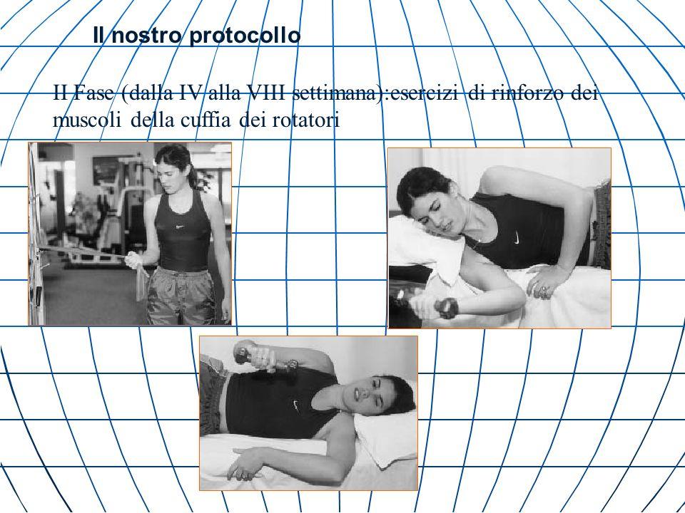 Il nostro protocollo II Fase (dalla IV alla VIII settimana):esercizi di rinforzo dei muscoli della cuffia dei rotatori.