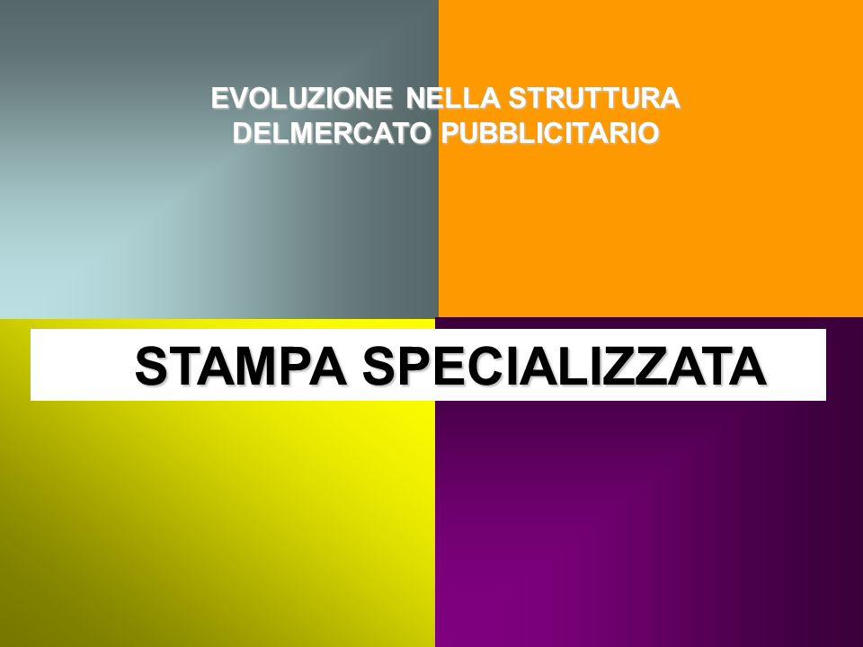 EVOLUZIONE NELLA STRUTTURA DELMERCATO PUBBLICITARIO