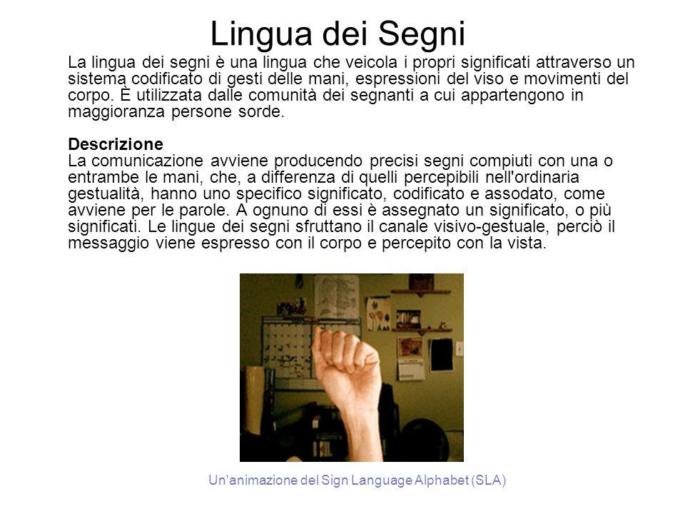 Lingua dei Segni Un animazione del Sign Language Alphabet (SLA)