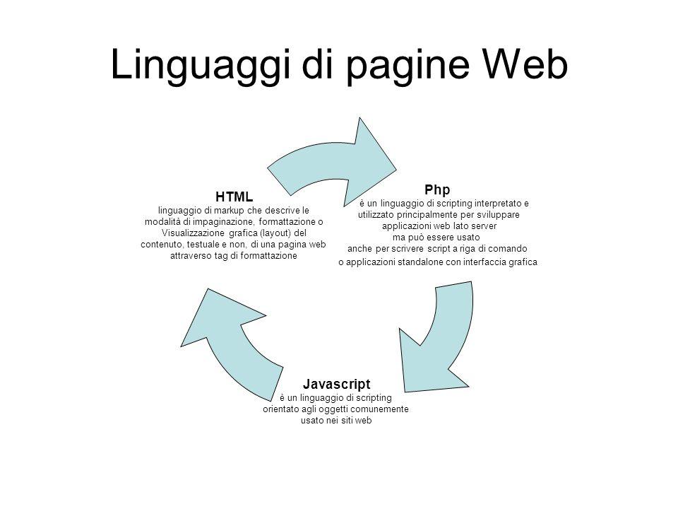 Linguaggi di pagine Web