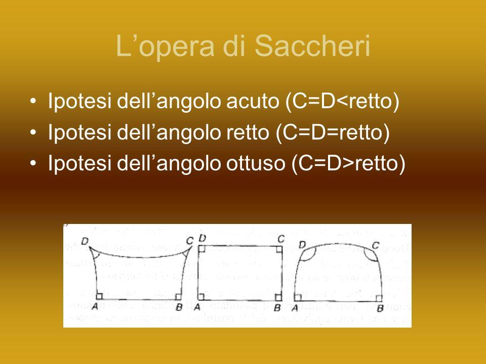L'opera di Saccheri Ipotesi dell'angolo acuto (C=D<retto)