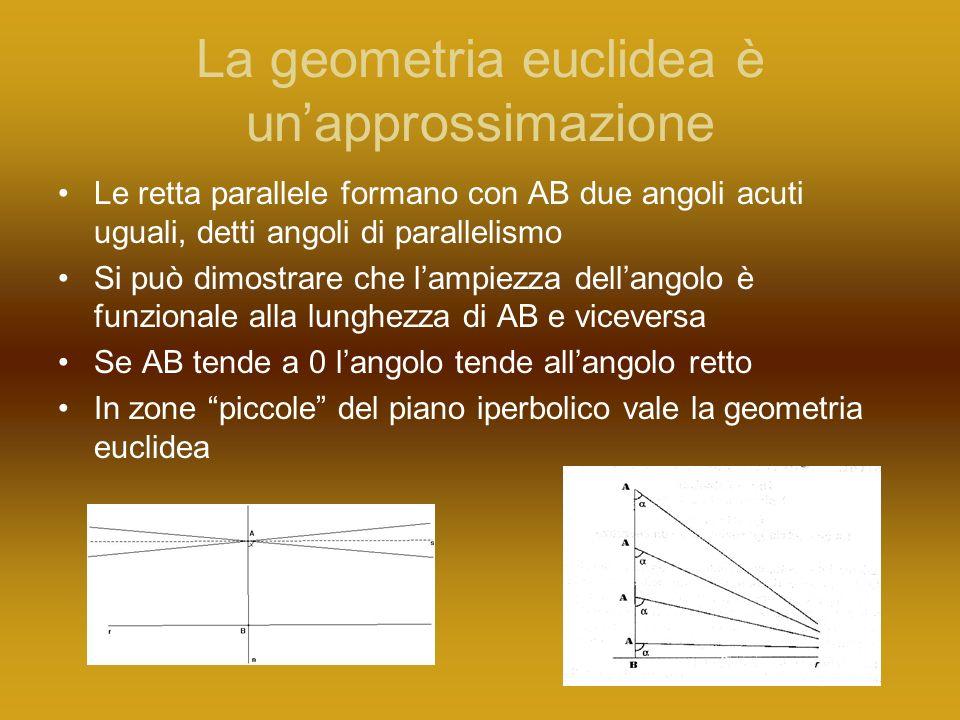 La geometria euclidea è un'approssimazione