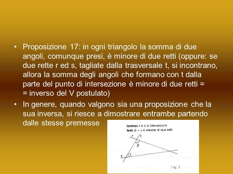 Proposizione 17: in ogni triangolo la somma di due angoli, comunque presi, è minore di due retti (oppure: se due rette r ed s, tagliate dalla trasversale t, si incontrano, allora la somma degli angoli che formano con t dalla parte del punto di intersezione è minore di due retti = = inverso del V postulato)