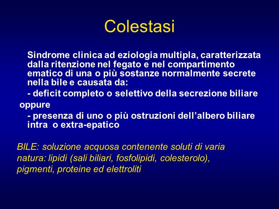Colestasi