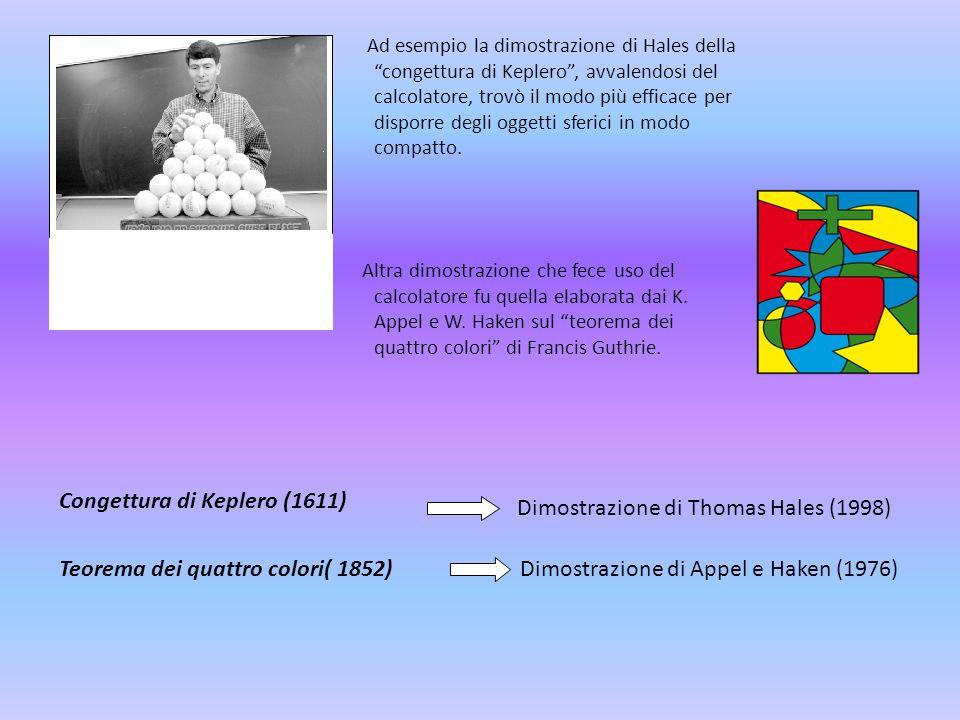 Congettura di Keplero (1611) Dimostrazione di Thomas Hales (1998)