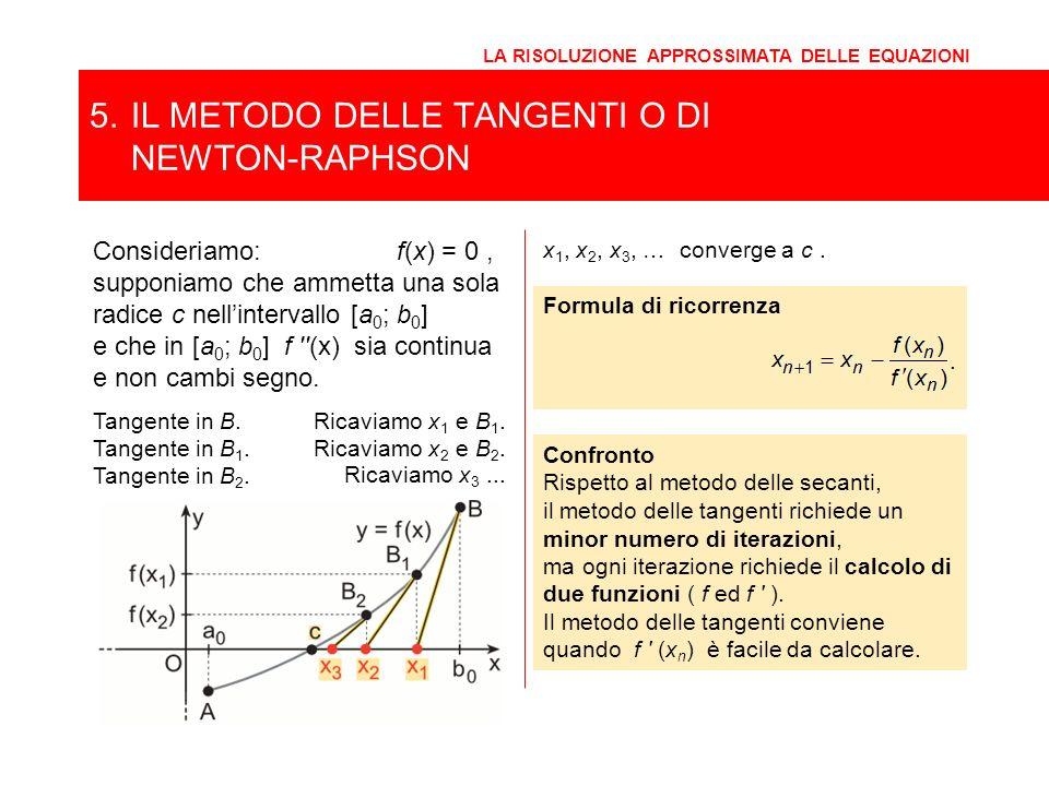 5. IL METODO DELLE TANGENTI O DI NEWTON-RAPHSON
