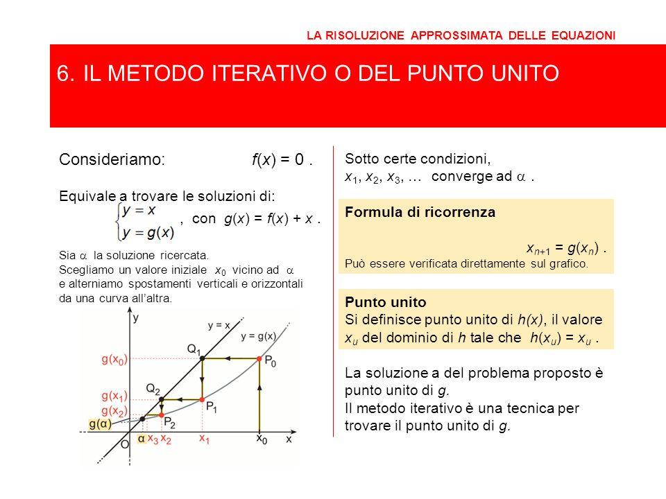 6. IL METODO ITERATIVO O DEL PUNTO UNITO