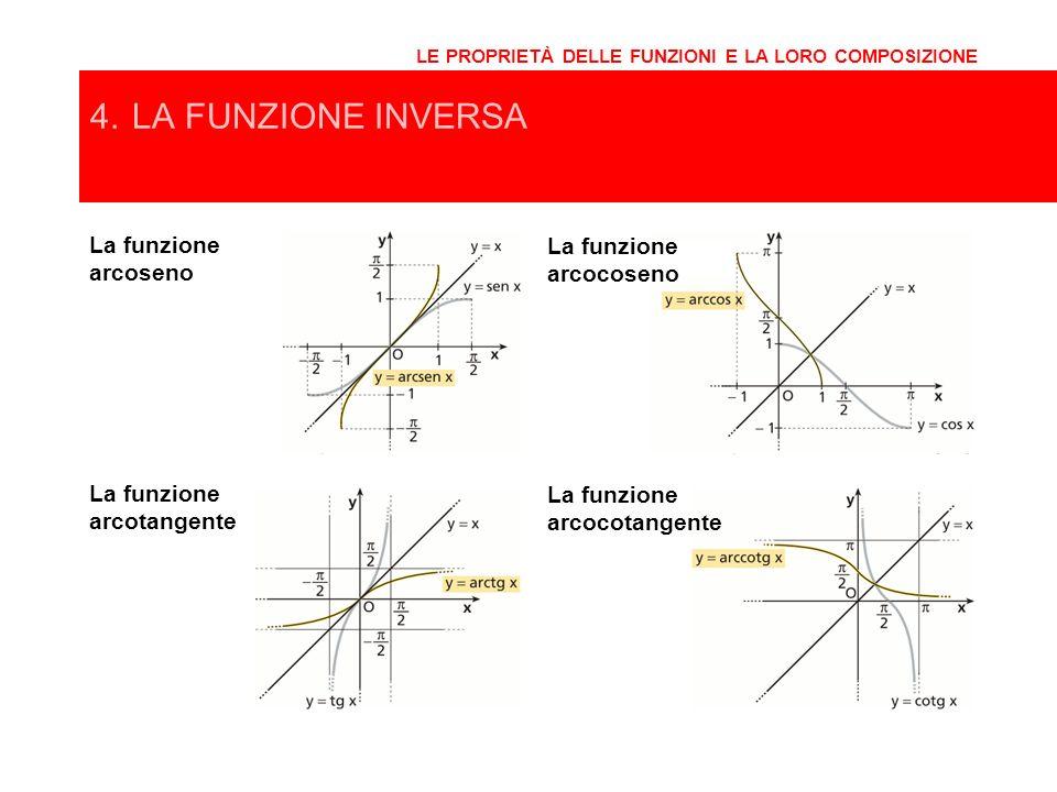 4. LA FUNZIONE INVERSA La funzione arcoseno La funzione arcocoseno