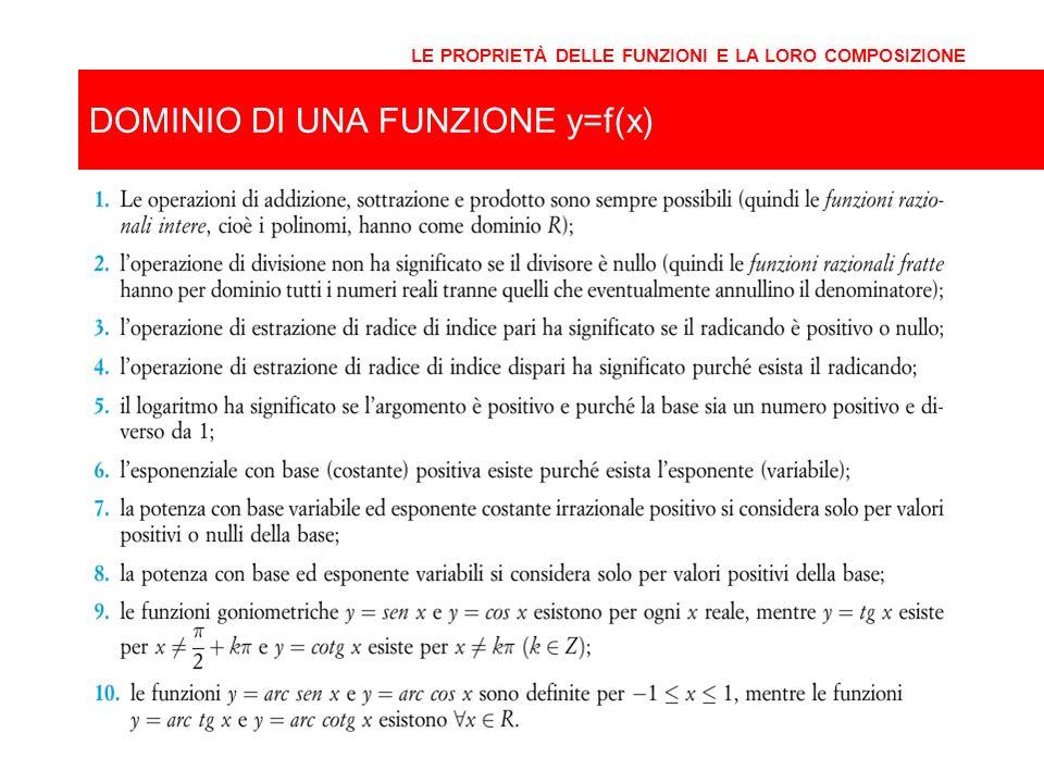 DOMINIO DI UNA FUNZIONE y=f(x)
