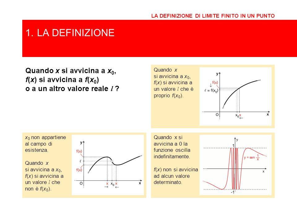 1. LA DEFINIZIONE Quando x si avvicina a x0, f(x) si avvicina a f(x0)