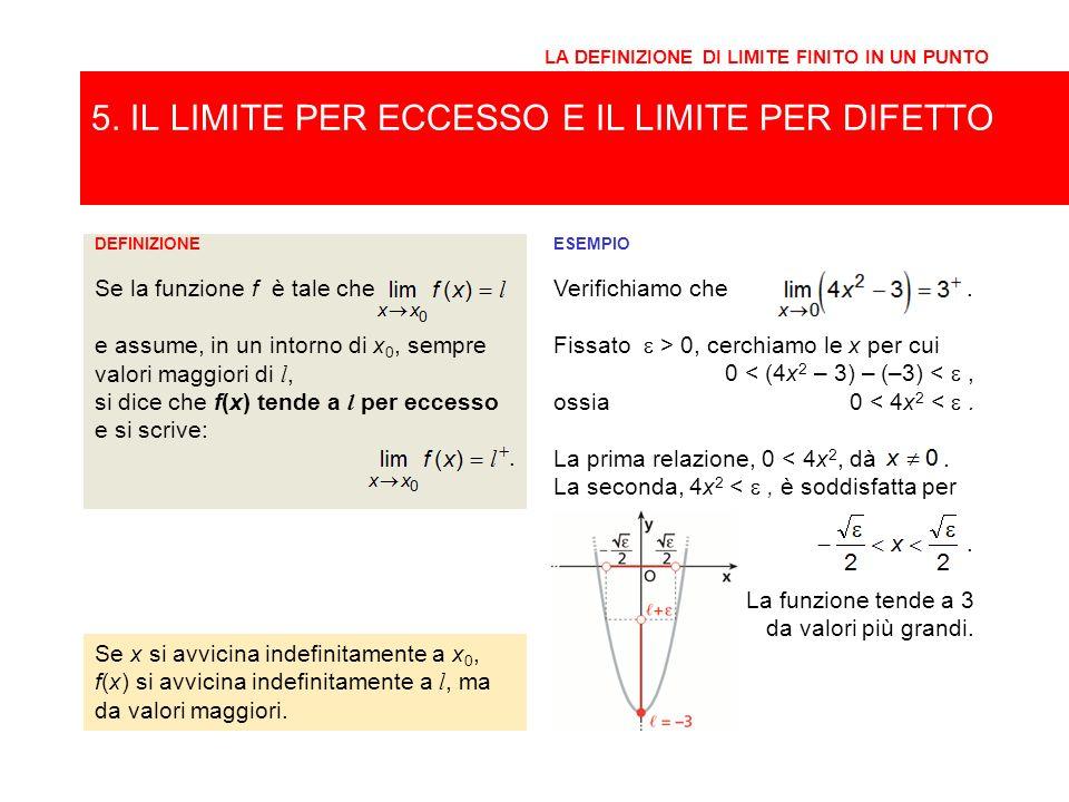 5. IL LIMITE PER ECCESSO E IL LIMITE PER DIFETTO
