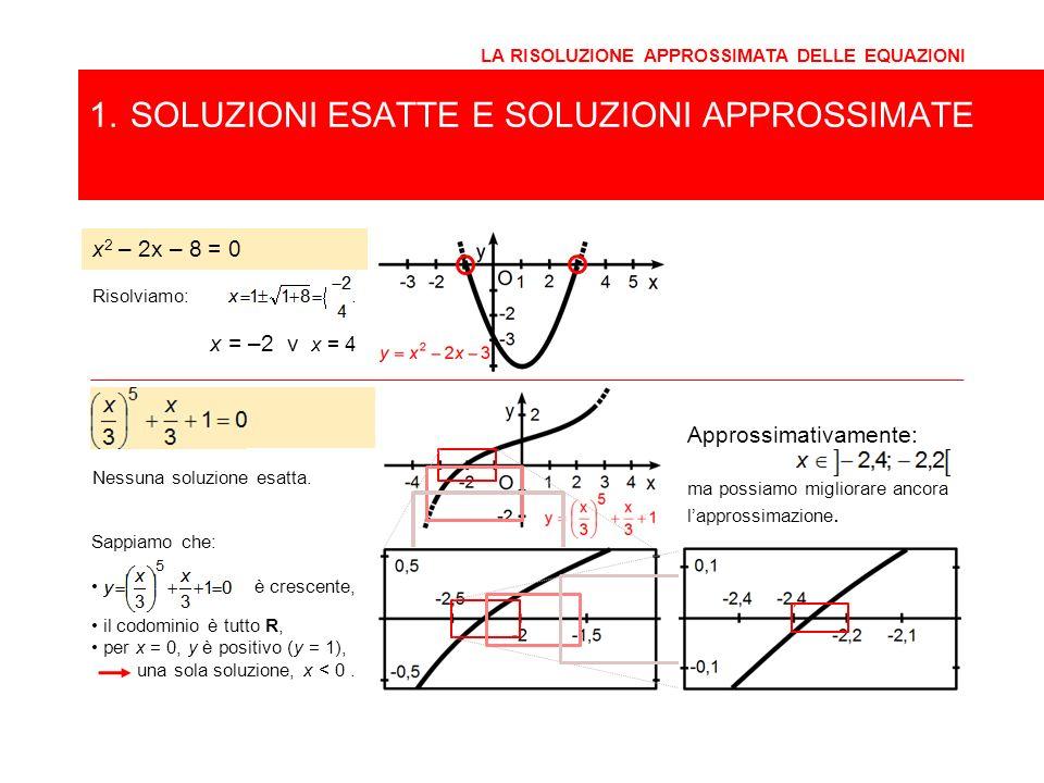 1. SOLUZIONI ESATTE E SOLUZIONI APPROSSIMATE