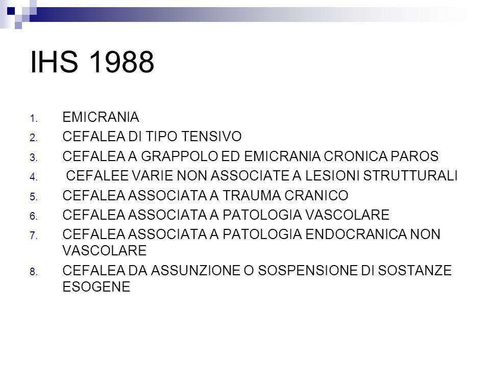 IHS 1988 EMICRANIA CEFALEA DI TIPO TENSIVO