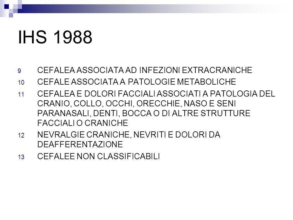 IHS 1988 CEFALEA ASSOCIATA AD INFEZIONI EXTRACRANICHE