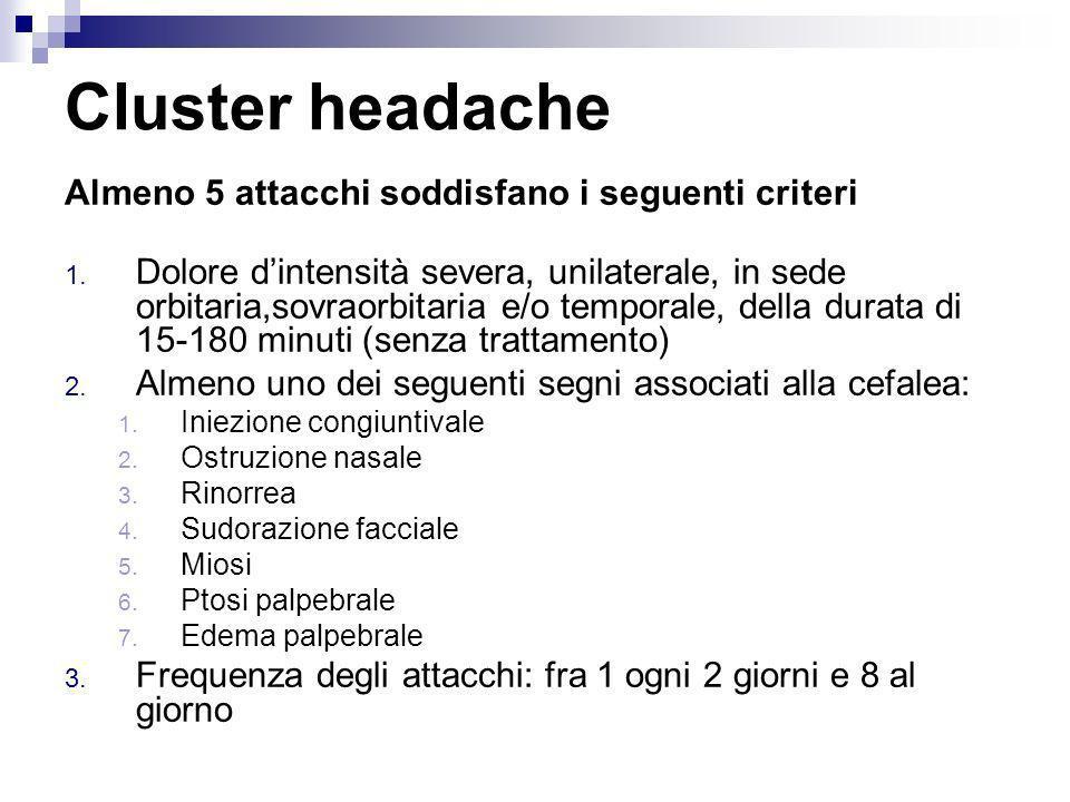 Cluster headache Almeno 5 attacchi soddisfano i seguenti criteri