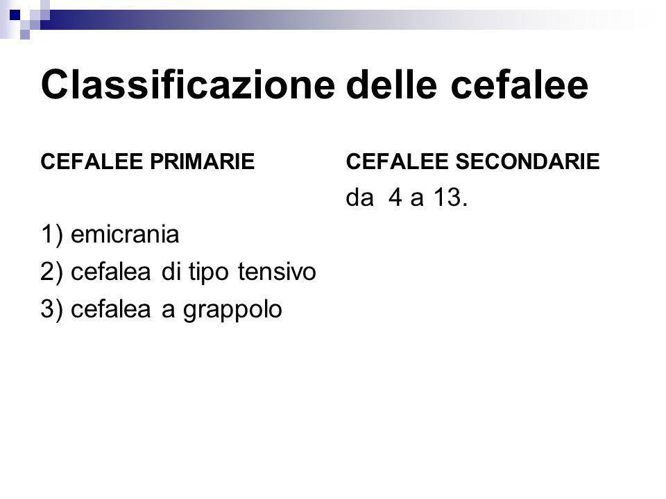 Classificazione delle cefalee