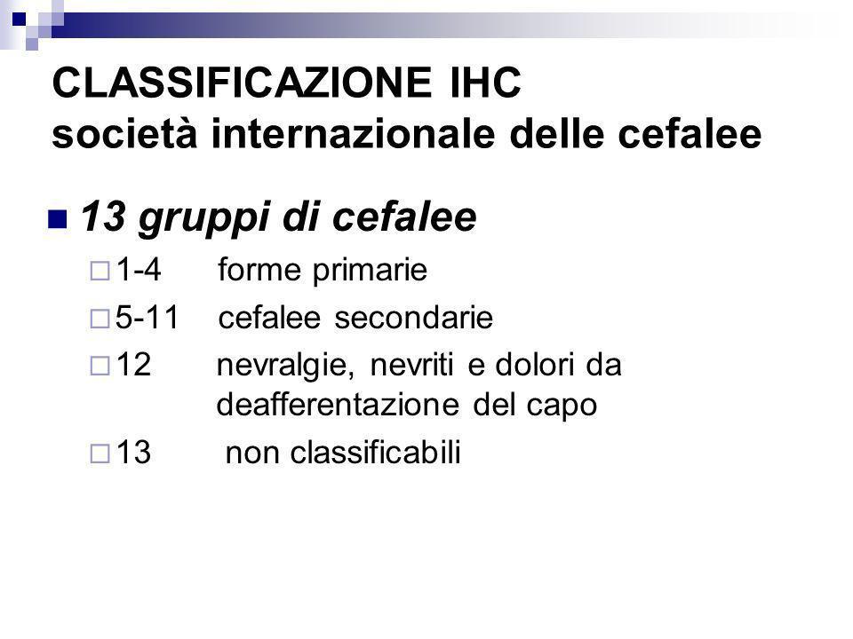 CLASSIFICAZIONE IHC società internazionale delle cefalee