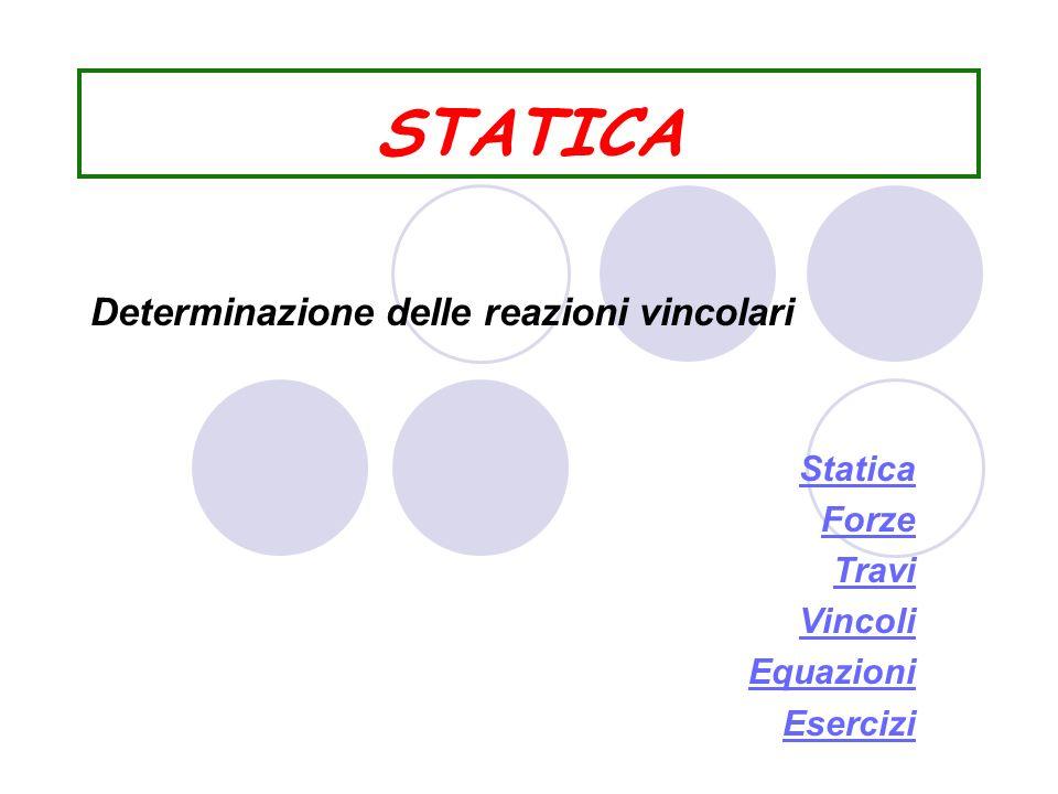 Statica Forze Travi Vincoli Equazioni Esercizi