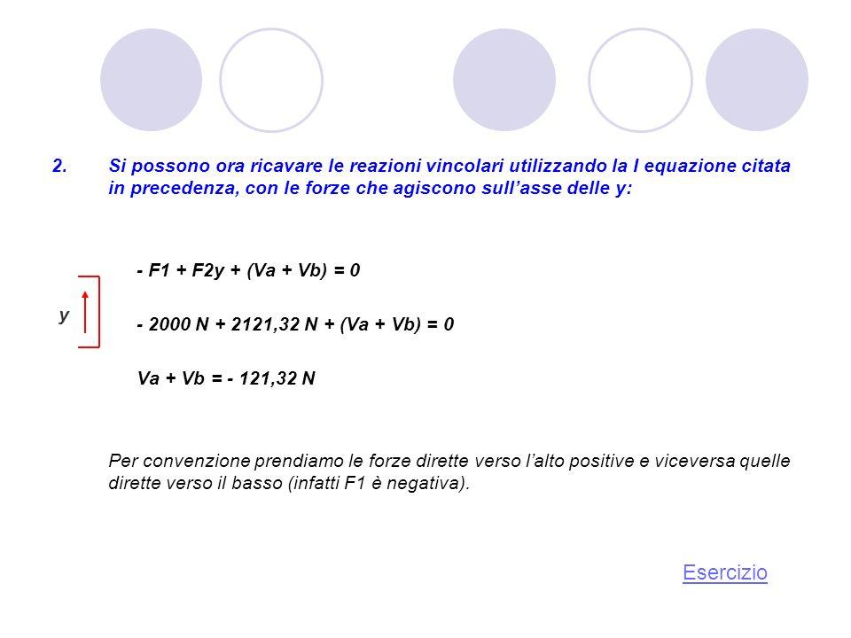 Si possono ora ricavare le reazioni vincolari utilizzando la I equazione citata in precedenza, con le forze che agiscono sull'asse delle y: