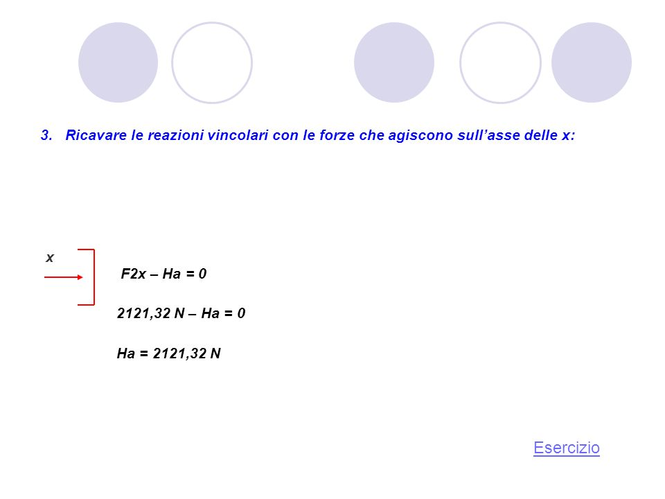 Ricavare le reazioni vincolari con le forze che agiscono sull'asse delle x: