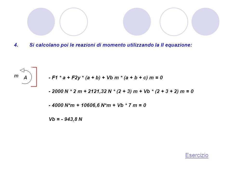 Si calcolano poi le reazioni di momento utilizzando la II equazione: