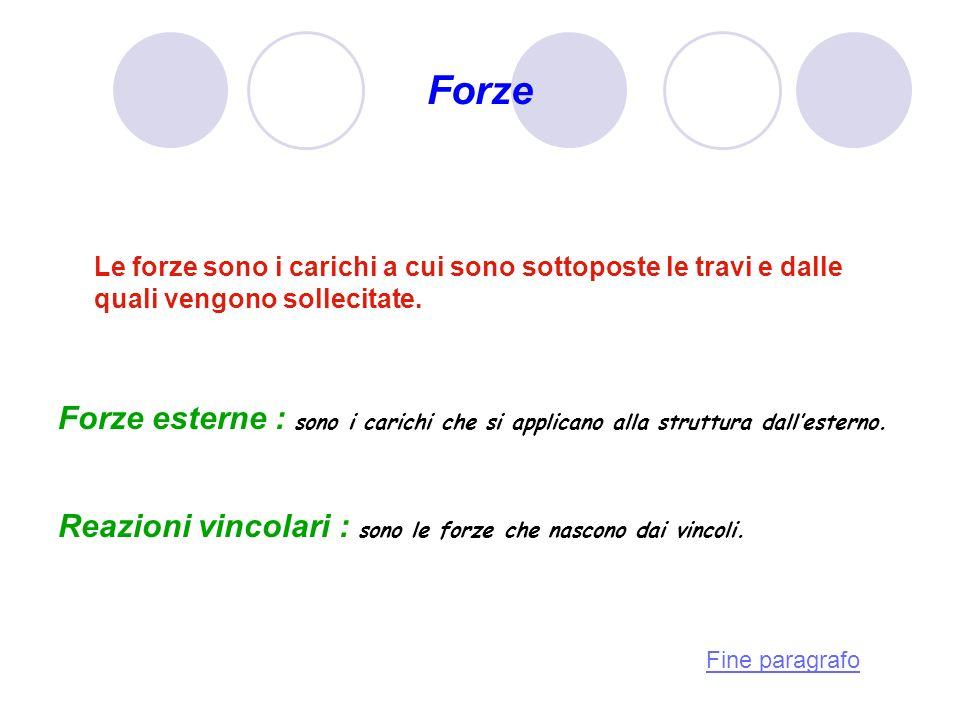 Forze Le forze sono i carichi a cui sono sottoposte le travi e dalle quali vengono sollecitate.